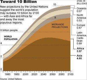 20110503_POPULATION_graphic-popup-v3