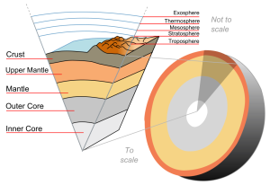Cutaway view of earth's internal structure