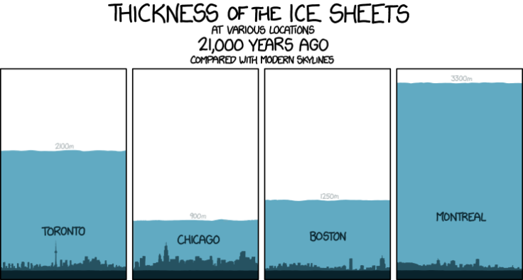 From http://xkcd.com/1225/