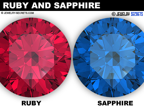 Ruby and Sapphire Image from - http://www.jewelry-secrets.com/