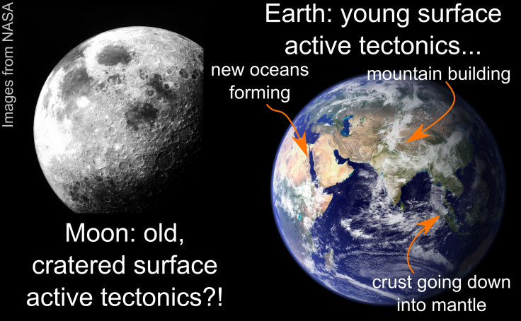 earth-moon-tectonics