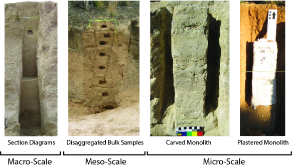 The different scales of analysis used by Emily Dillion in her geoarchaeology 2014 Honours thesis